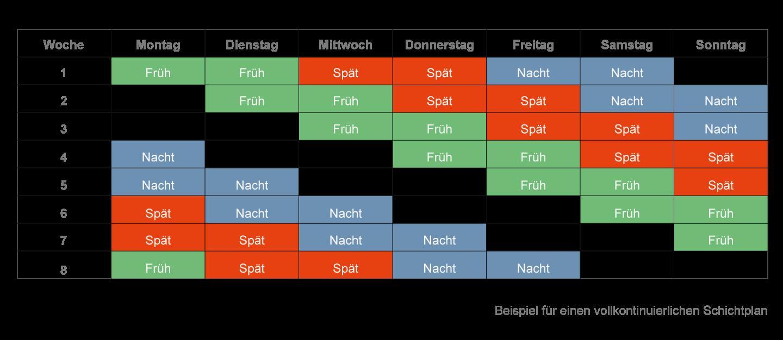 Schichtmodelle Schichtplanmodelle Beispiele 9